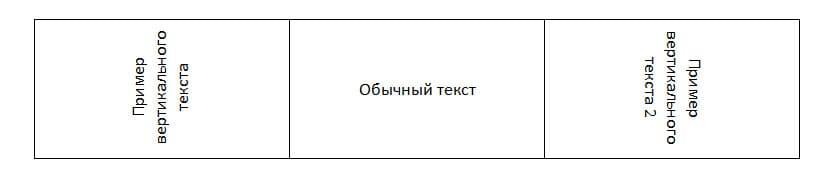 Написание вертикального текста в ворде
