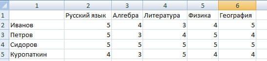 Исходная таблица для примера