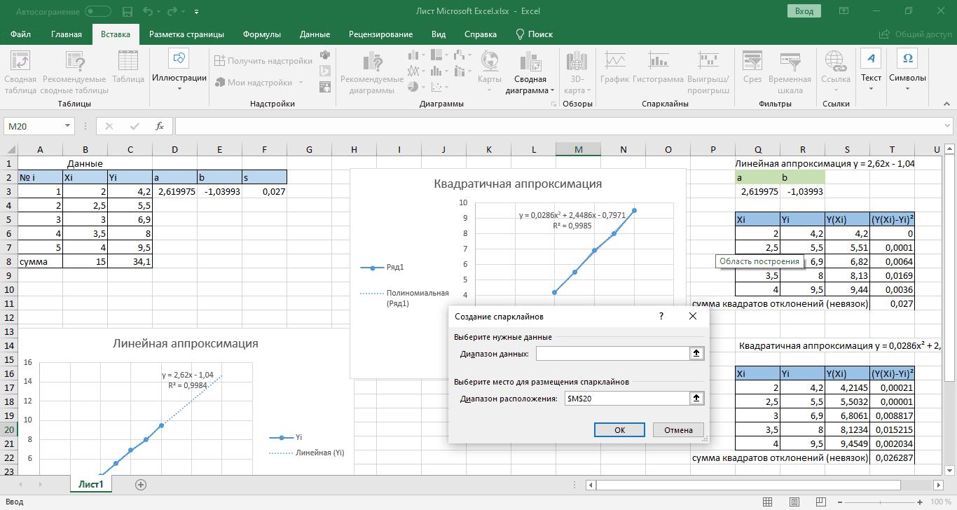 Создание спарклайнов Excel 2019